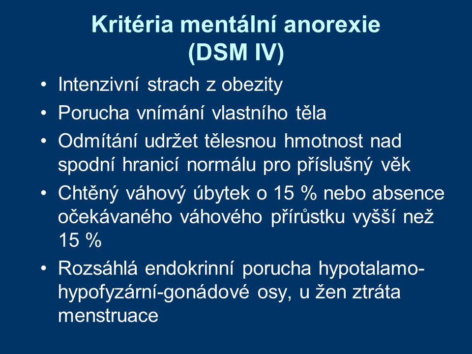 Kritéria mentální anorexie (DSM IV) •Intenzivní strach z obezity •Porucha vnímání vlastního těla •Odmítání udržet tělesnou hmotnost nad spodní hranicí