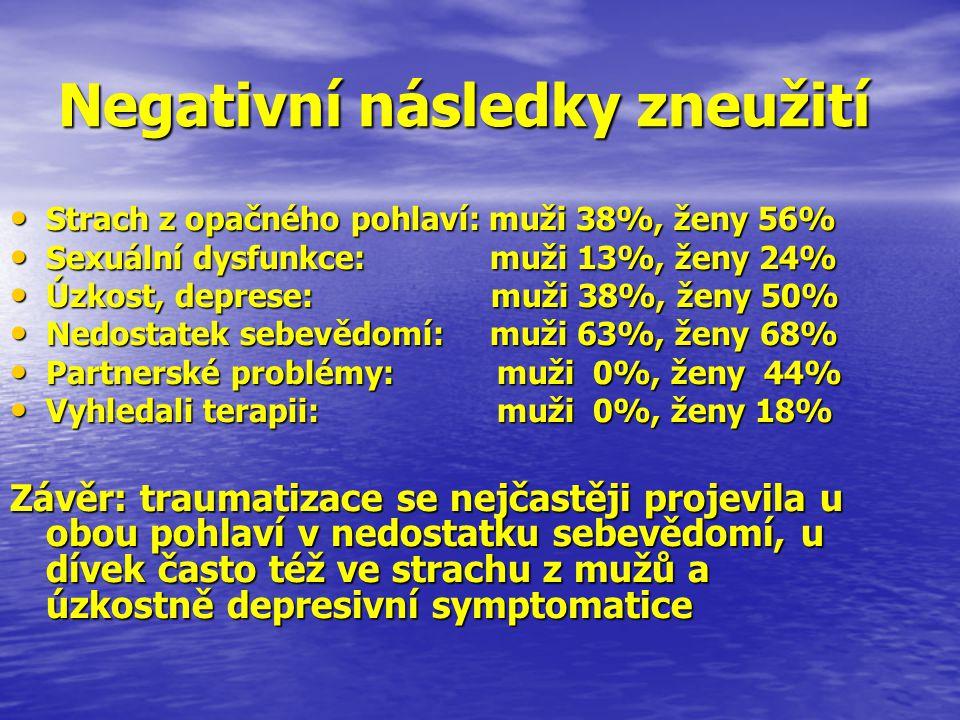 Negativní následky zneužití • Strach z opačného pohlaví: muži 38%, ženy 56% • Sexuální dysfunkce: muži 13%, ženy 24% • Úzkost, deprese: muži 38%, ženy 50% • Nedostatek sebevědomí: muži 63%, ženy 68% • Partnerské problémy: muži 0%, ženy 44% • Vyhledali terapii: muži 0%, ženy 18% Závěr: traumatizace se nejčastěji projevila u obou pohlaví v nedostatku sebevědomí, u dívek často též ve strachu z mužů a úzkostně depresivní symptomatice