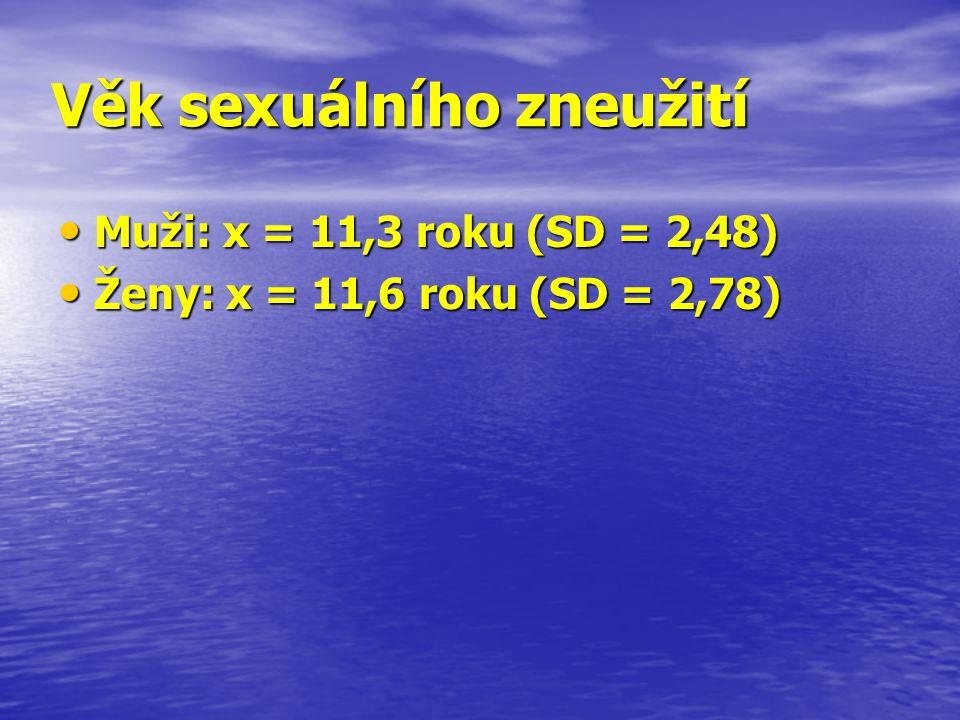 Věk sexuálního zneužití • Muži: x = 11,3 roku (SD = 2,48) • Ženy: x = 11,6 roku (SD = 2,78)
