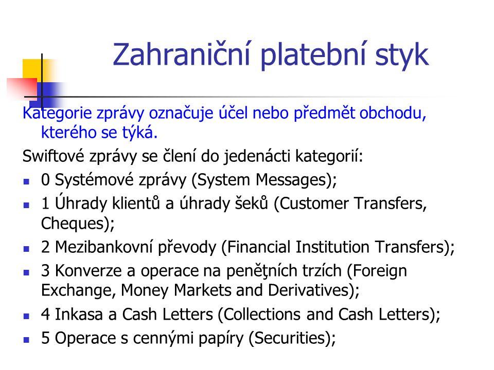 Zahraniční platební styk Kategorie zprávy označuje účel nebo předmět obchodu, kterého se týká. Swiftové zprávy se člení do jedenácti kategorií:  0 Sy