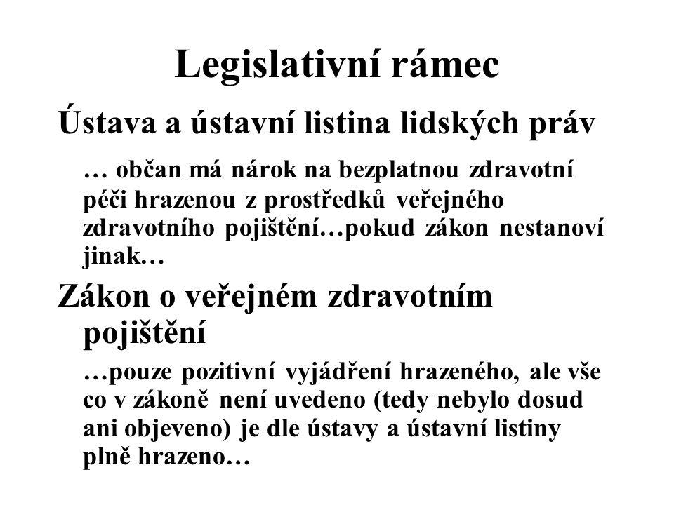 Legislativní rámec Ústava a ústavní listina lidských práv … občan má nárok na bezplatnou zdravotní péči hrazenou z prostředků veřejného zdravotního po