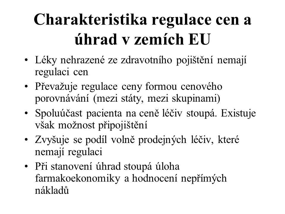 Charakteristika regulace cen a úhrad v zemích EU •Léky nehrazené ze zdravotního pojištění nemají regulaci cen •Převažuje regulace ceny formou cenového