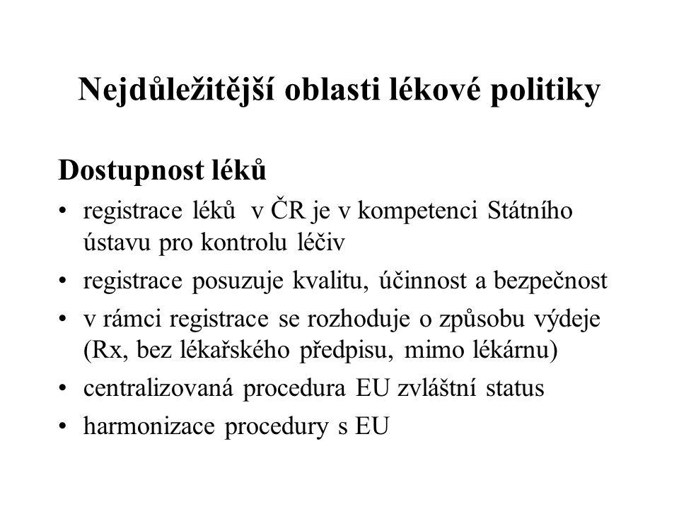 Nejdůležitější oblasti lékové politiky Dostupnost léků •registrace léků v ČR je v kompetenci Státního ústavu pro kontrolu léčiv •registrace posuzuje k