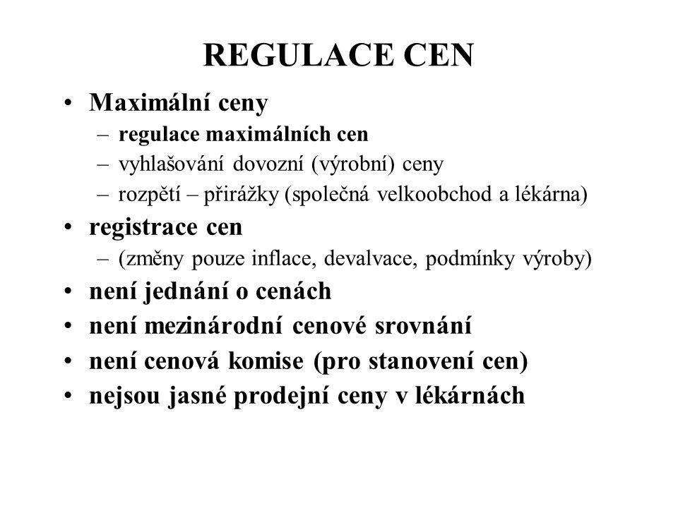 REGULACE CEN •Maximální ceny –regulace maximálních cen –vyhlašování dovozní (výrobní) ceny –rozpětí – přirážky (společná velkoobchod a lékárna) •regis
