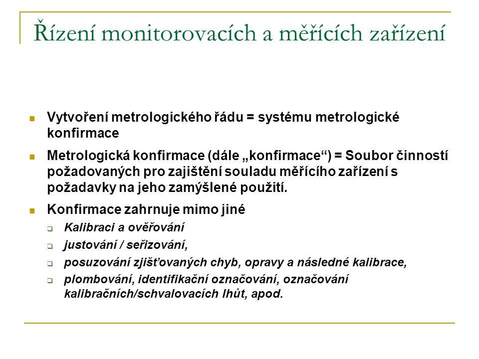 """Řízení monitorovacích a měřících zařízení  Vytvoření metrologického řádu = systému metrologické konfirmace  Metrologická konfirmace (dále """"konfirmac"""