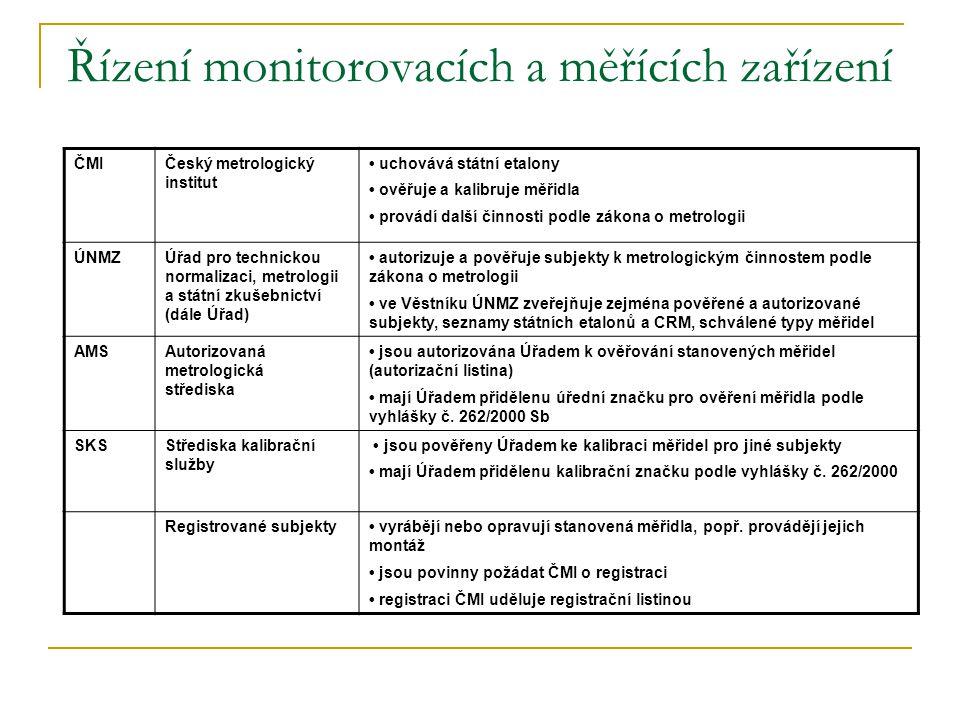 Řízení monitorovacích a měřících zařízení ČMIČeský metrologický institut • uchovává státní etalony • ověřuje a kalibruje měřidla • provádí další činno