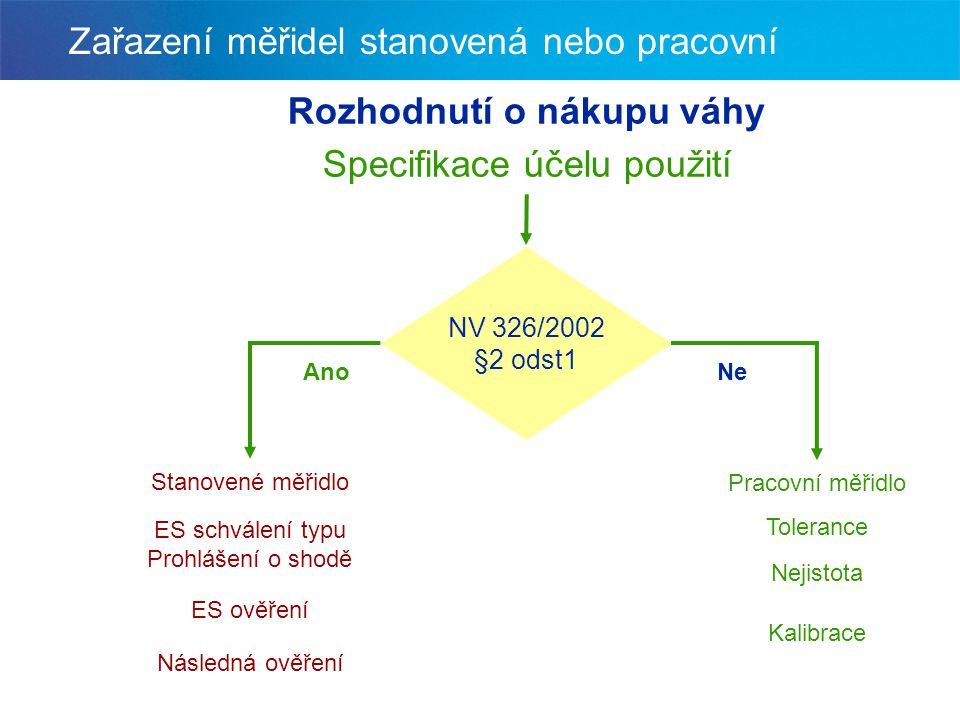 Zařazení měřidel stanovená nebo pracovní Rozhodnutí o nákupu váhy Specifikace účelu použití NV 326/2002 §2 odst1 Stanovené měřidlo Tolerance Nejistota