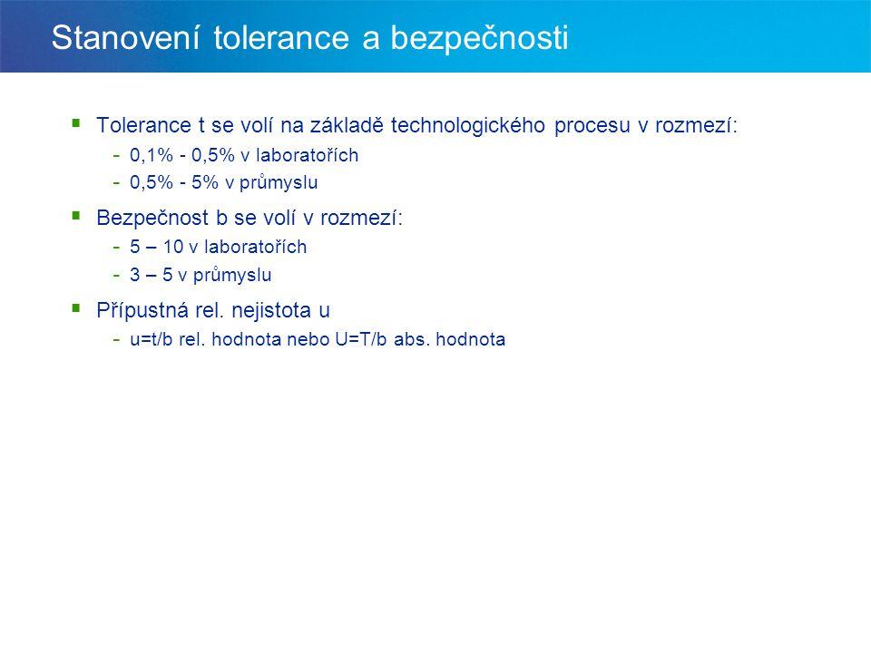 Stanovení tolerance a bezpečnosti  Tolerance t se volí na základě technologického procesu v rozmezí: - 0,1% - 0,5% v laboratořích - 0,5% - 5% v průmy