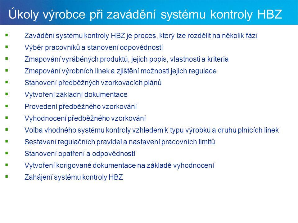 Úkoly výrobce při zavádění systému kontroly HBZ  Zavádění systému kontroly HBZ je proces, který lze rozdělit na několik fází  Výběr pracovníků a sta
