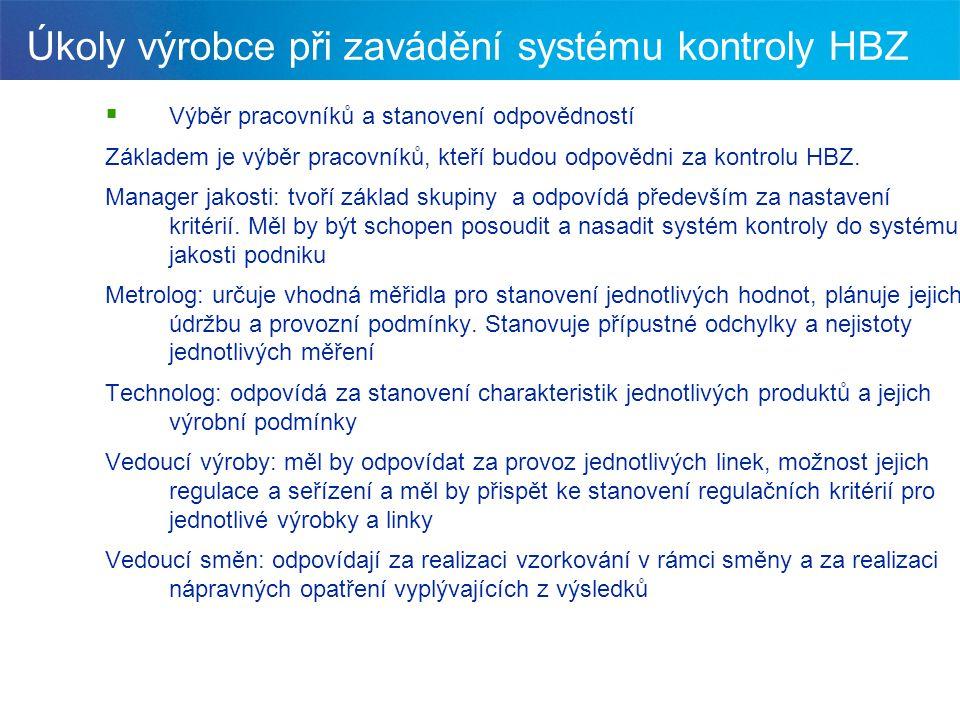 Úkoly výrobce při zavádění systému kontroly HBZ  Výběr pracovníků a stanovení odpovědností Základem je výběr pracovníků, kteří budou odpovědni za kon