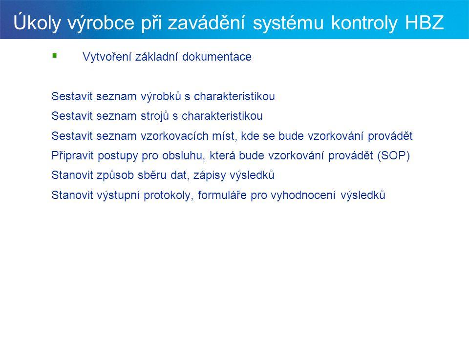 Úkoly výrobce při zavádění systému kontroly HBZ  Vytvoření základní dokumentace Sestavit seznam výrobků s charakteristikou Sestavit seznam strojů s c
