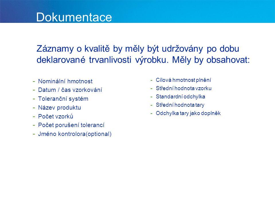 Dokumentace - Nominální hmotnost - Datum / čas vzorkování - Toleranční systém - Název produktu - Počet vzorků - Počet porušení tolerancí - Jméno kontr