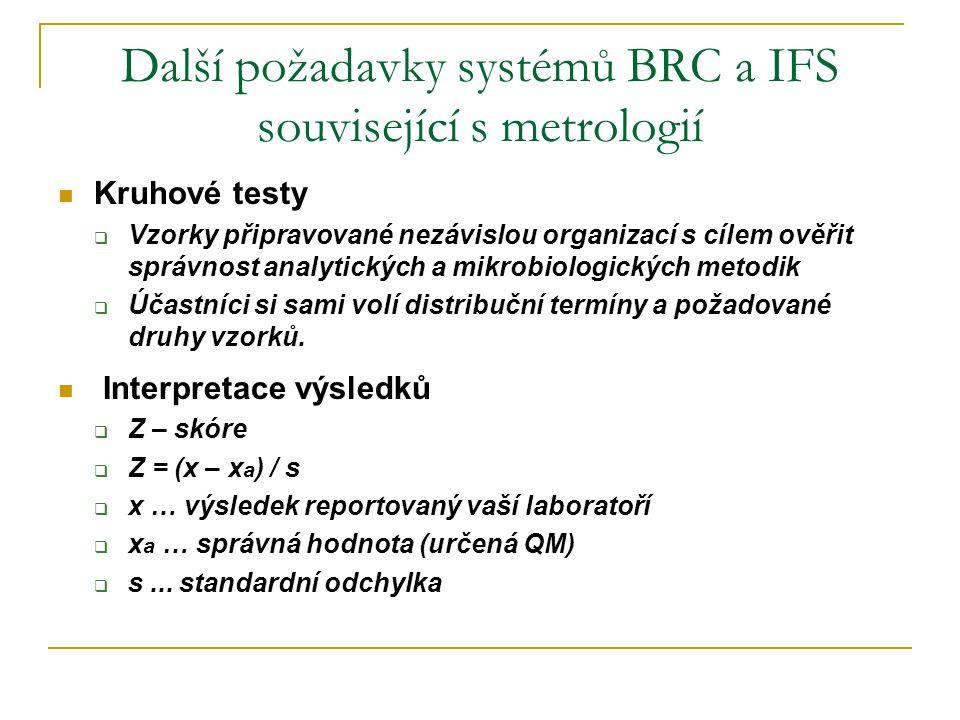 Další požadavky systémů BRC a IFS související s metrologií  Kruhové testy  Vzorky připravované nezávislou organizací s cílem ověřit správnost analyt