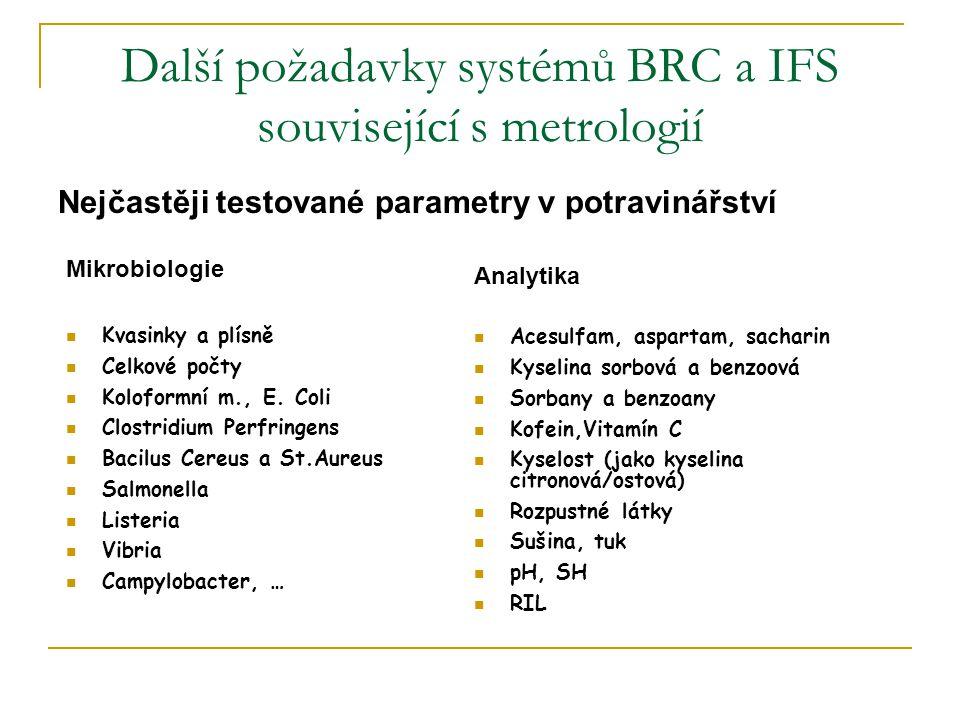 Další požadavky systémů BRC a IFS související s metrologií Nejčastěji testované parametry v potravinářství Analytika  Acesulfam, aspartam, sacharin 