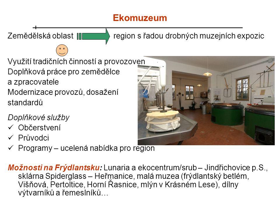 Ekomuzeum Zemědělská oblast region s řadou drobných muzejních expozic Využití tradičních činností a provozoven Doplňková práce pro zemědělce a zpracov