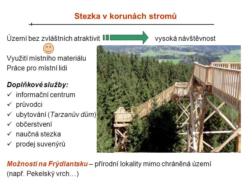 Stezka v korunách stromů Území bez zvláštních atraktivit vysoká návštěvnost Využití místního materiálu Práce pro místní lidi Doplňkové služby:  infor