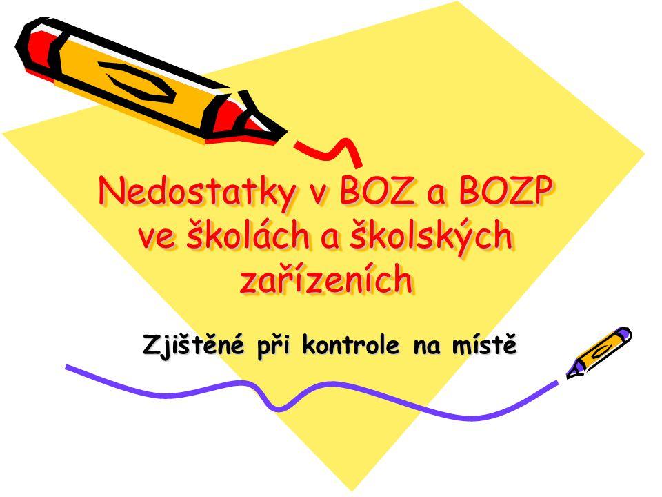 Nedostatky v BOZ a BOZP ve školách a školských zařízeních Zjištěné při kontrole na místě