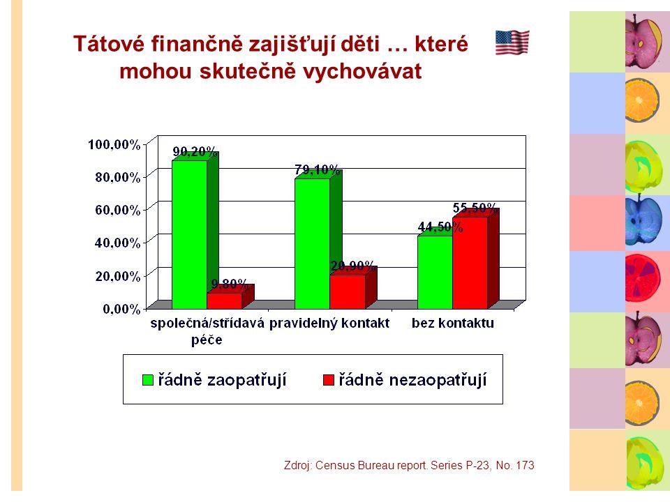 Žebříček států podle zájmu dítěte OPATROVNICKÉ ZÁKONY JSOU V ČESKÉ REPUBLICE KVALITNÍ, POKROKOVÉ.