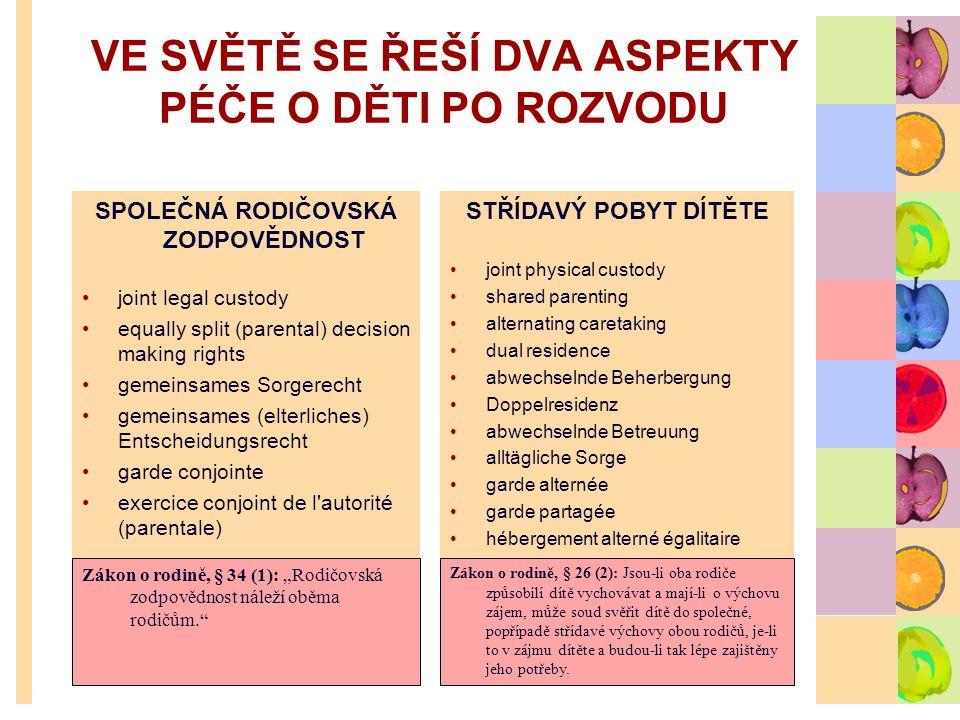 STŘÍDAVÁ PÉČE V ČR A VE SVĚTĚ PŘEHLED PODLE JEDNOTLIVÝCH STÁTŮ STŘÍDAVÁ PÉČE V ČR A VE SVĚTĚ PŘEHLED PODLE JEDNOTLIVÝCH STÁTŮ