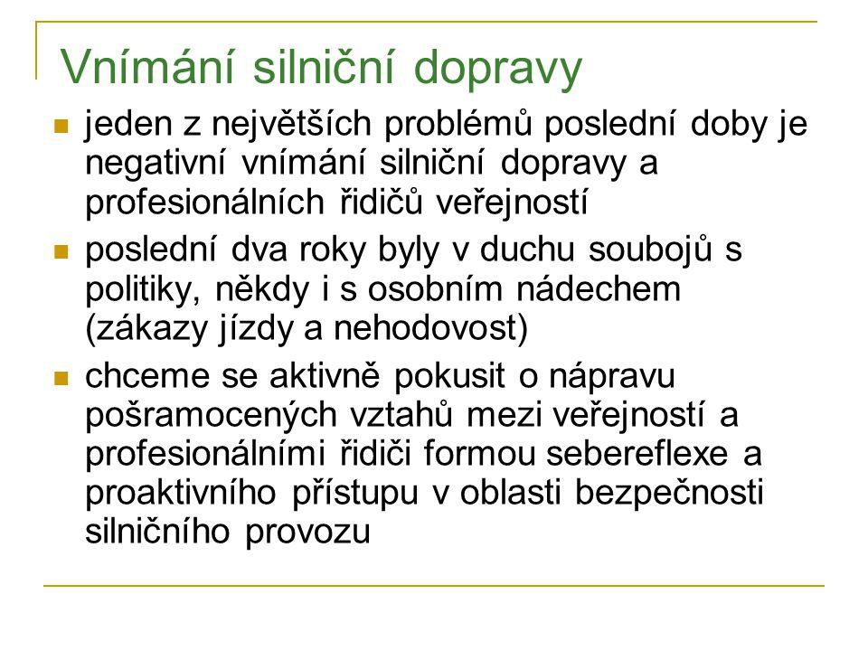  Příslib partnerství  Policie ČR  BESIP  …