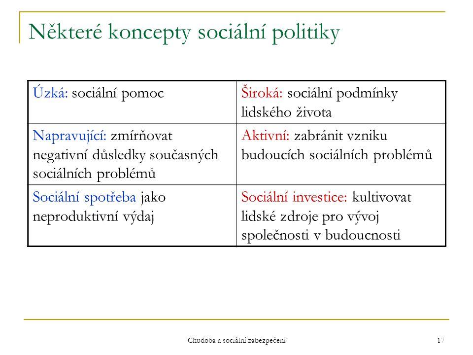 Chudoba a sociální zabezpečení 17 Některé koncepty sociální politiky Úzká: sociální pomocŠiroká: sociální podmínky lidského života Napravující: zmírňo