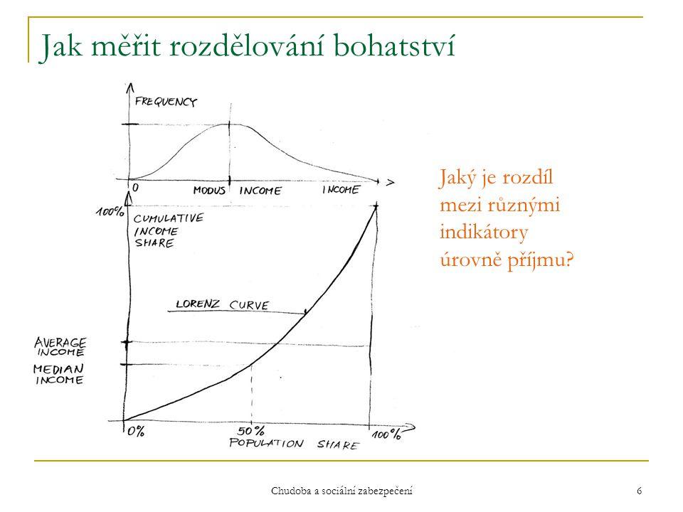 Chudoba a sociální zabezpečení 7 Jak měřit rozdělování bohatství Gini koeficientu lze porozumět pohledem na Lorenzovu křivku, která znázorňuje podíl celkového příjmu každého populačního podílu seřazeného podle úrovně příjmu.