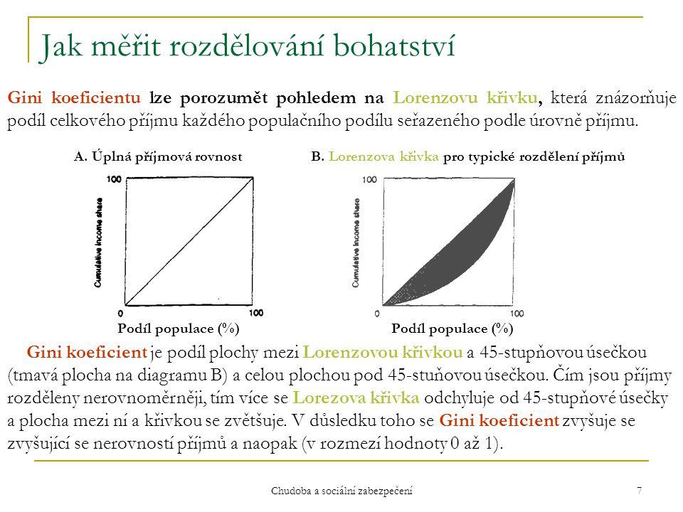 Chudoba a sociální zabezpečení 8 Jak měřit rozdělování bohatství Bod P leží tam, kde má Lorenzova křivka stejný sklon jako úsečka rovnosti OB (tzn.