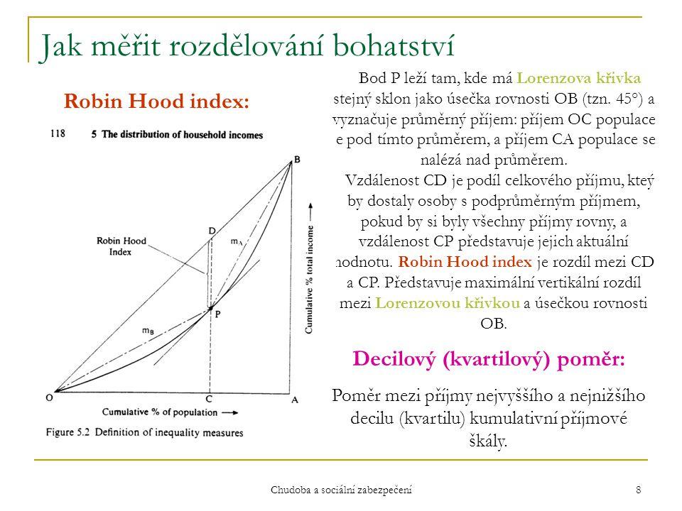 Chudoba a sociální zabezpečení 8 Jak měřit rozdělování bohatství Bod P leží tam, kde má Lorenzova křivka stejný sklon jako úsečka rovnosti OB (tzn. 45
