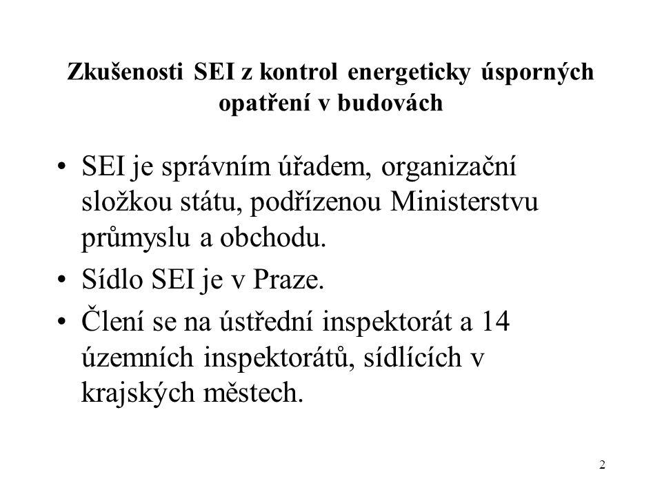2 Zkušenosti SEI z kontrol energeticky úsporných opatření v budovách •SEI je správním úřadem, organizační složkou státu, podřízenou Ministerstvu průmy