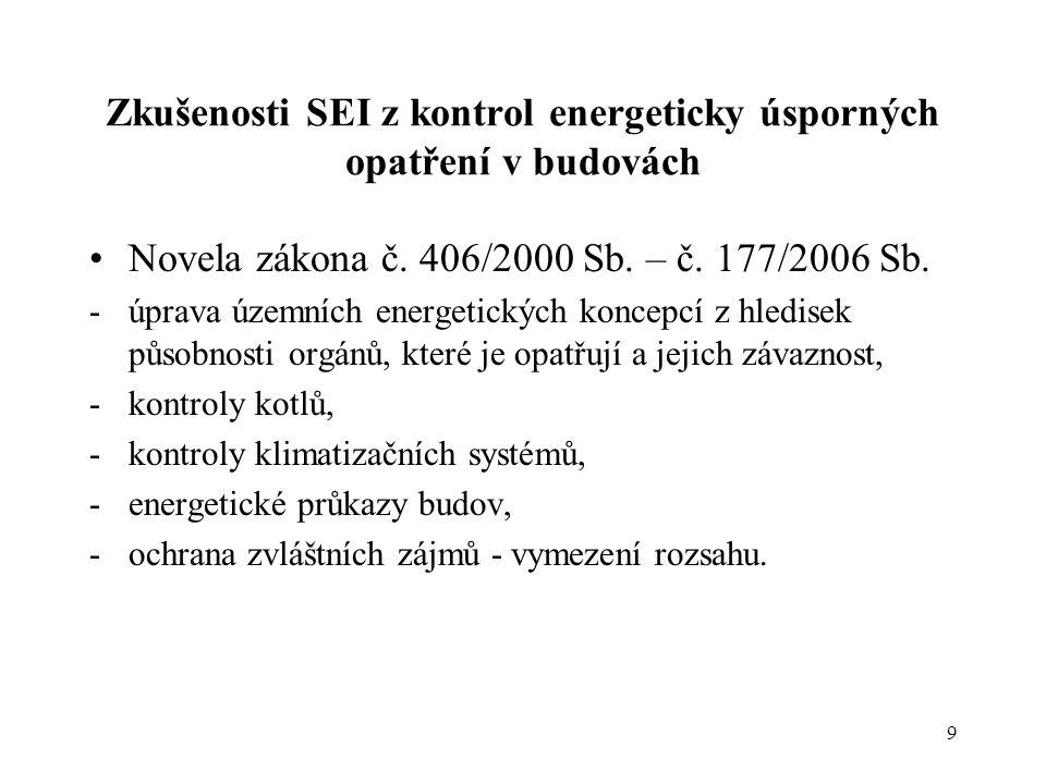 9 Zkušenosti SEI z kontrol energeticky úsporných opatření v budovách •Novela zákona č. 406/2000 Sb. – č. 177/2006 Sb. -úprava územních energetických k
