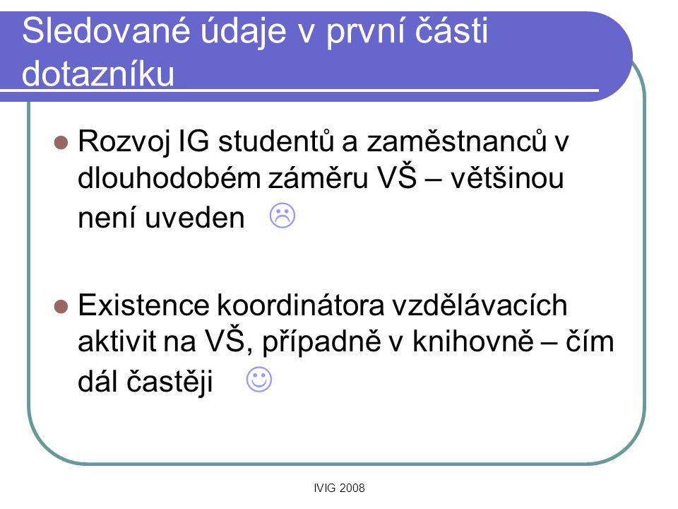 IVIG 2008 Sledované údaje v první části dotazníku  Rozvoj IG studentů a zaměstnanců v dlouhodobém záměru VŠ – většinou není uveden   Existence koordinátora vzdělávacích aktivit na VŠ, případně v knihovně – čím dál častěji 