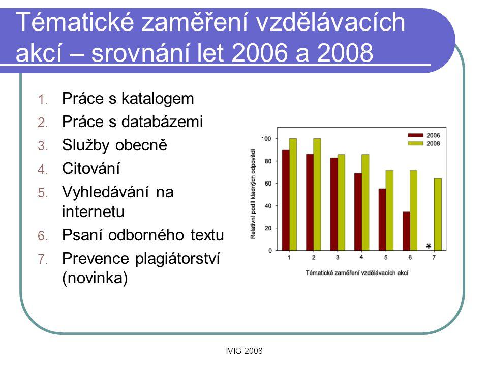IVIG 2008 Tématické zaměření vzdělávacích akcí – srovnání let 2006 a 2008 1. Práce s katalogem 2. Práce s databázemi 3. Služby obecně 4. Citování 5. V