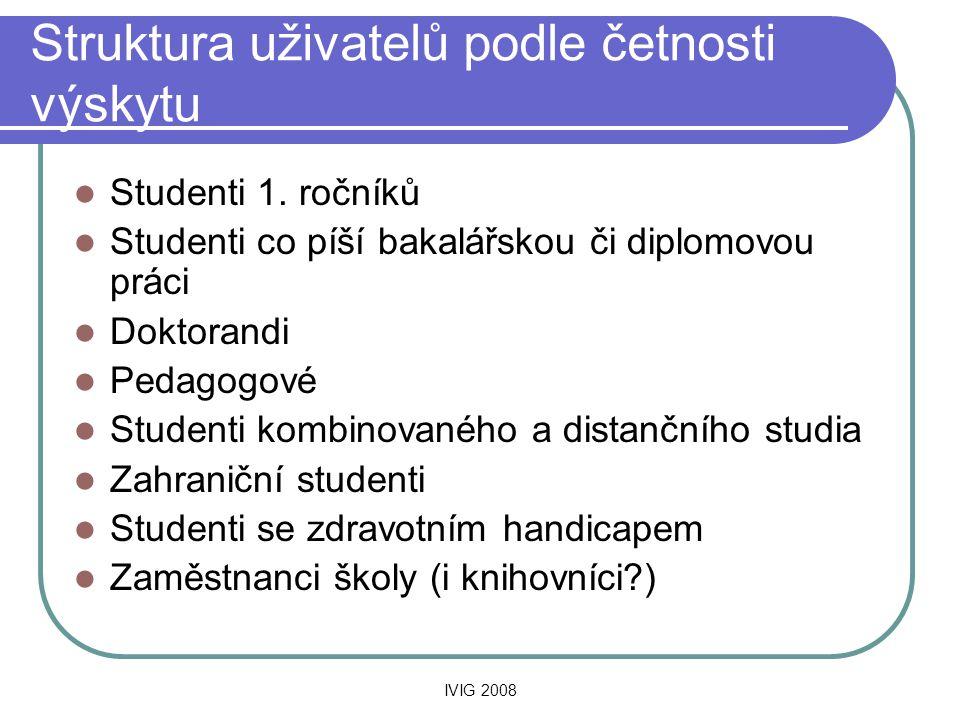 IVIG 2008 Struktura uživatelů podle četnosti výskytu  Studenti 1. ročníků  Studenti co píší bakalářskou či diplomovou práci  Doktorandi  Pedagogov