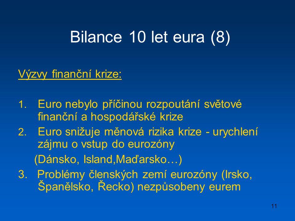 11 Bilance 10 let eura (8) Výzvy finanční krize: 1. Euro nebylo příčinou rozpoutání světové finanční a hospodářské krize 2. Euro snižuje měnová rizika