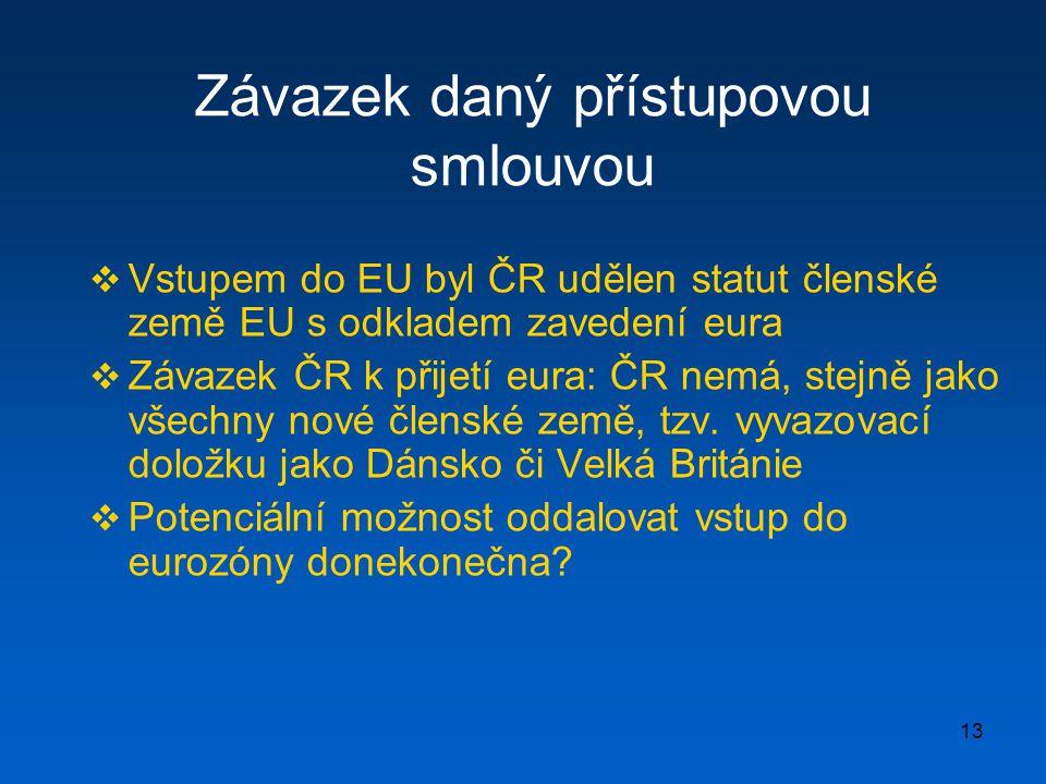 13 Závazek daný přístupovou smlouvou  Vstupem do EU byl ČR udělen statut členské země EU s odkladem zavedení eura  Závazek ČR k přijetí eura: ČR nem