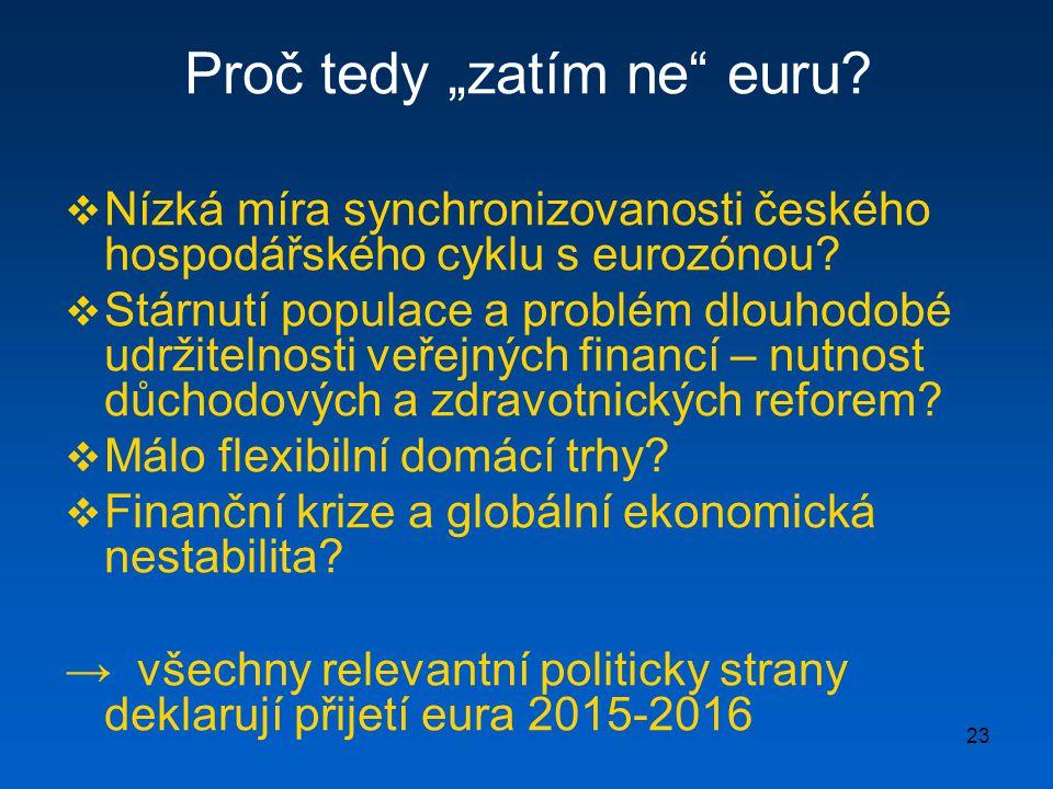 """23 Proč tedy """"zatím ne"""" euru?  Nízká míra synchronizovanosti českého hospodářského cyklu s eurozónou?  Stárnutí populace a problém dlouhodobé udržit"""