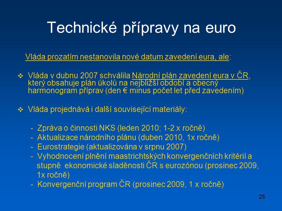 25 Technické přípravy na euro Vláda prozatím nestanovila nové datum zavedení eura, ale:  Vláda v dubnu 2007 schválila Národní plán zavedení eura v ČR
