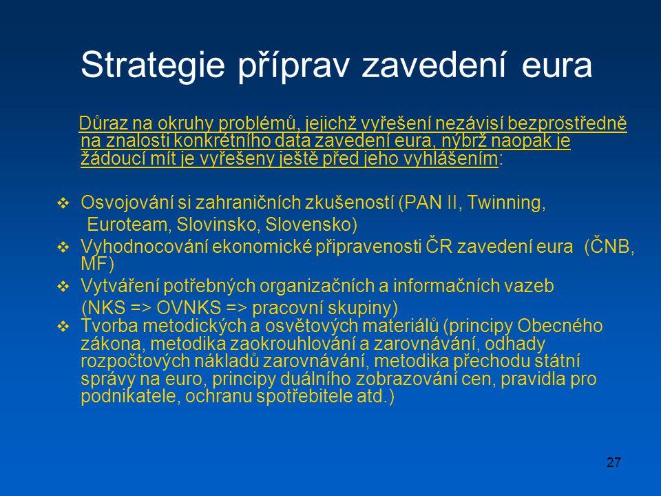 27 Strategie příprav zavedení eura Důraz na okruhy problémů, jejichž vyřešení nezávisí bezprostředně na znalosti konkrétního data zavedení eura, nýbrž