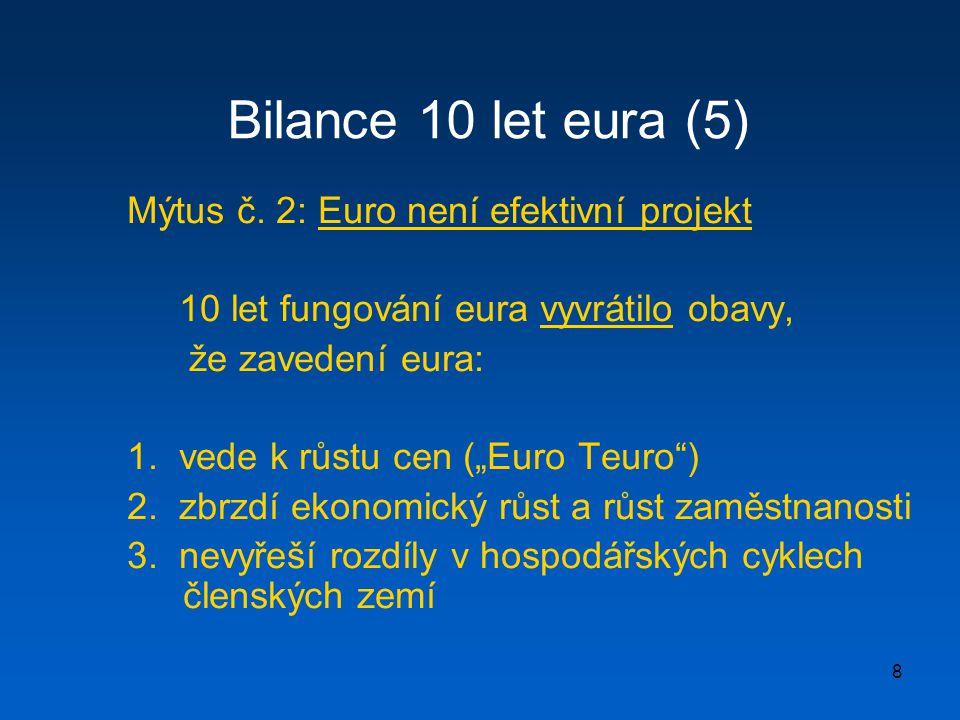 """8 Bilance 10 let eura (5) Mýtus č. 2: Euro není efektivní projekt 10 let fungování eura vyvrátilo obavy, že zavedení eura: 1. vede k růstu cen (""""Euro"""