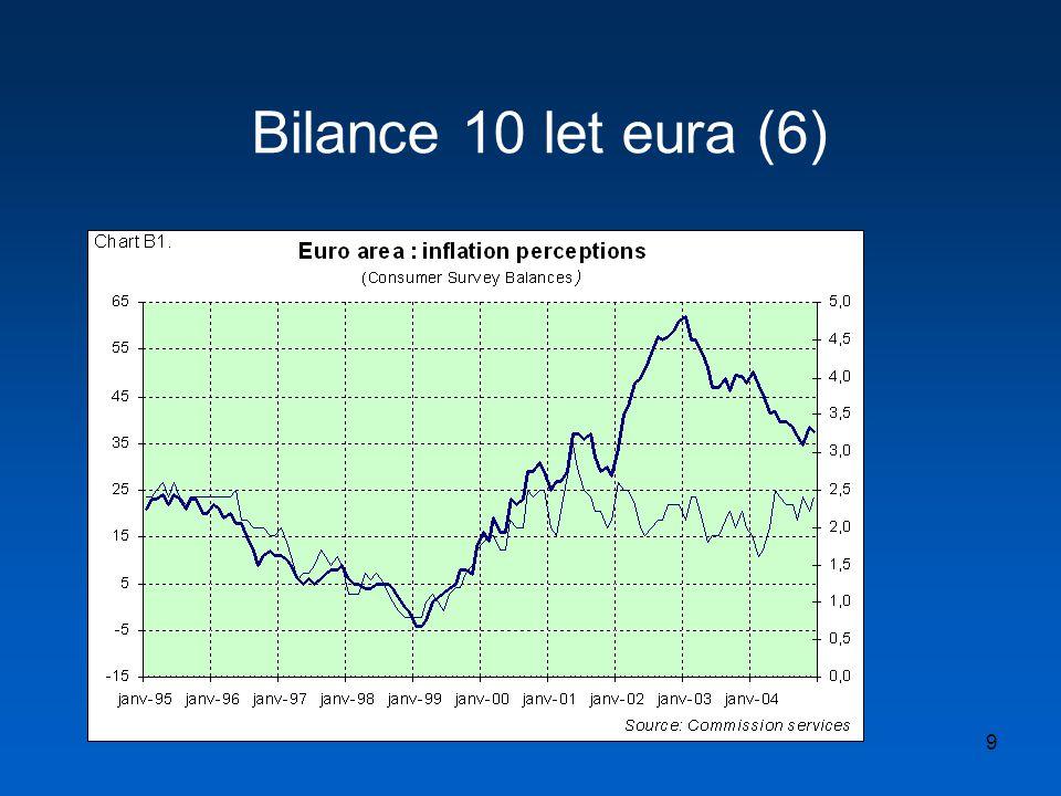 10 Bilance 10 let eura (7) Mýtus č.3: Euro je ryze politický projekt Skutečnost: 1.