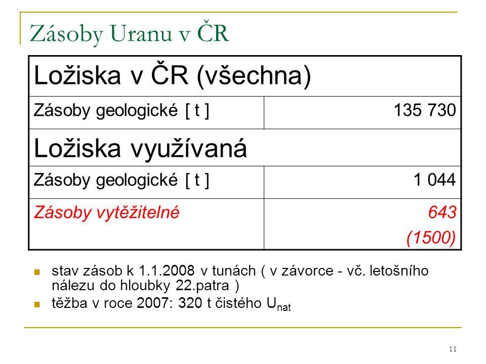11 Zásoby Uranu v ČR  stav zásob k 1.1.2008 v tunách ( v závorce - vč. letošního nálezu do hloubky 22.patra )  těžba v roce 2007: 320 t čistého U na