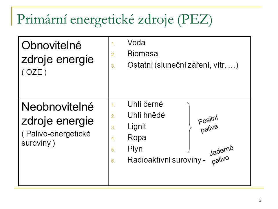 13 Obnovitelné zdroje energie  Vodní energie  Solární energie (tepelná i fotovoltaika)  Větrná energie  Geotermální energie a energie prostředí  Energie Biomasy – rostlinná (lesní, zemědělská)  Energie Biomasy – živočišná (bioplyn)  Druhotné energetické zdroje (odpadní teplo)  Skládkový a degazační plyn  Spalitelné odpady (TAP - Tuhá Alternaltivní Paliva )