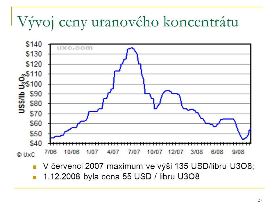27 Vývoj ceny uranového koncentrátu  V červenci 2007 maximum ve výši 135 USD/libru U3O8;  1.12.2008 byla cena 55 USD / libru U3O8