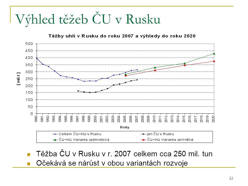 33 Výhled těžeb ČU v Rusku  Těžba ČU v Rusku v r. 2007 celkem cca 250 mil. tun  Očekává se nárůst v obou variantách rozvoje