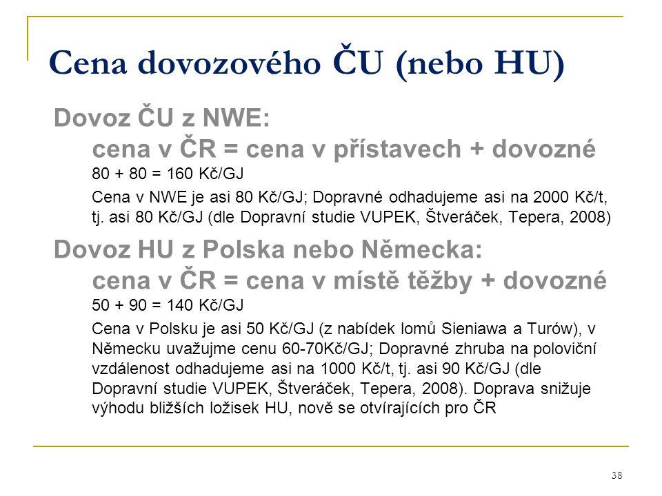 38 Cena dovozového ČU (nebo HU) Dovoz ČU z NWE: cena v ČR = cena v přístavech + dovozné 80 + 80 = 160 Kč/GJ Cena v NWE je asi 80 Kč/GJ; Dopravné odhad