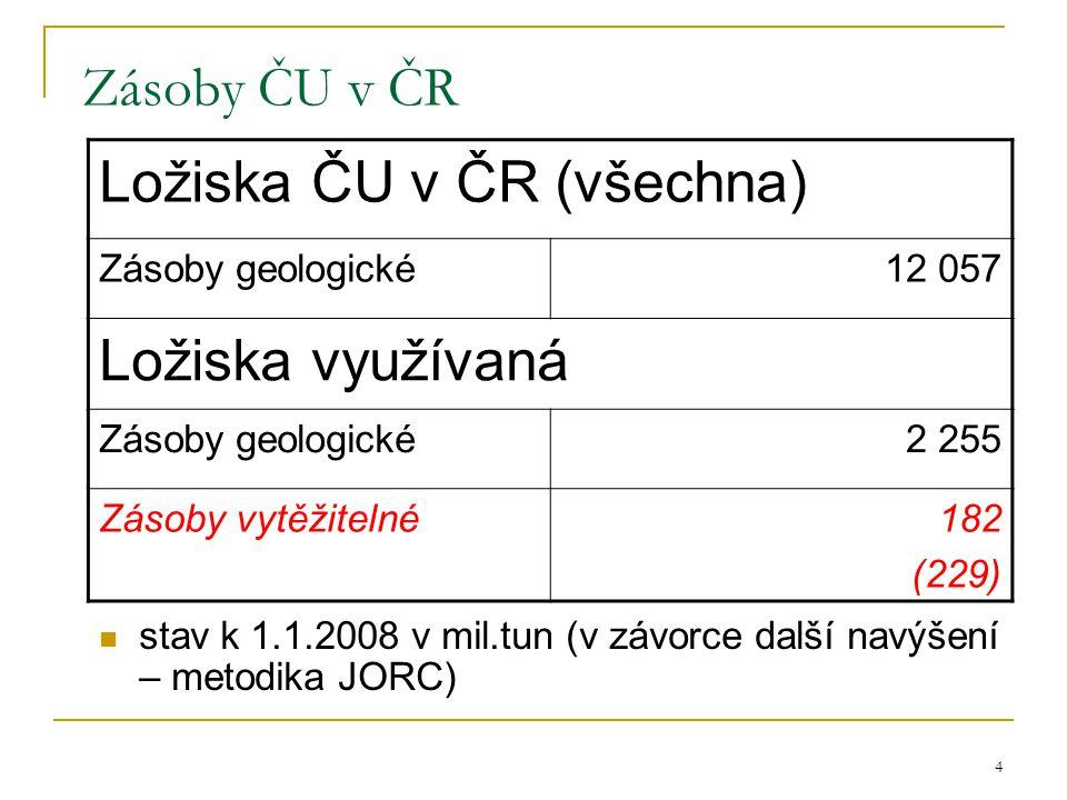4 Zásoby ČU v ČR  stav k 1.1.2008 v mil.tun (v závorce další navýšení – metodika JORC) Ložiska ČU v ČR (všechna) Zásoby geologické12 057 Ložiska využ
