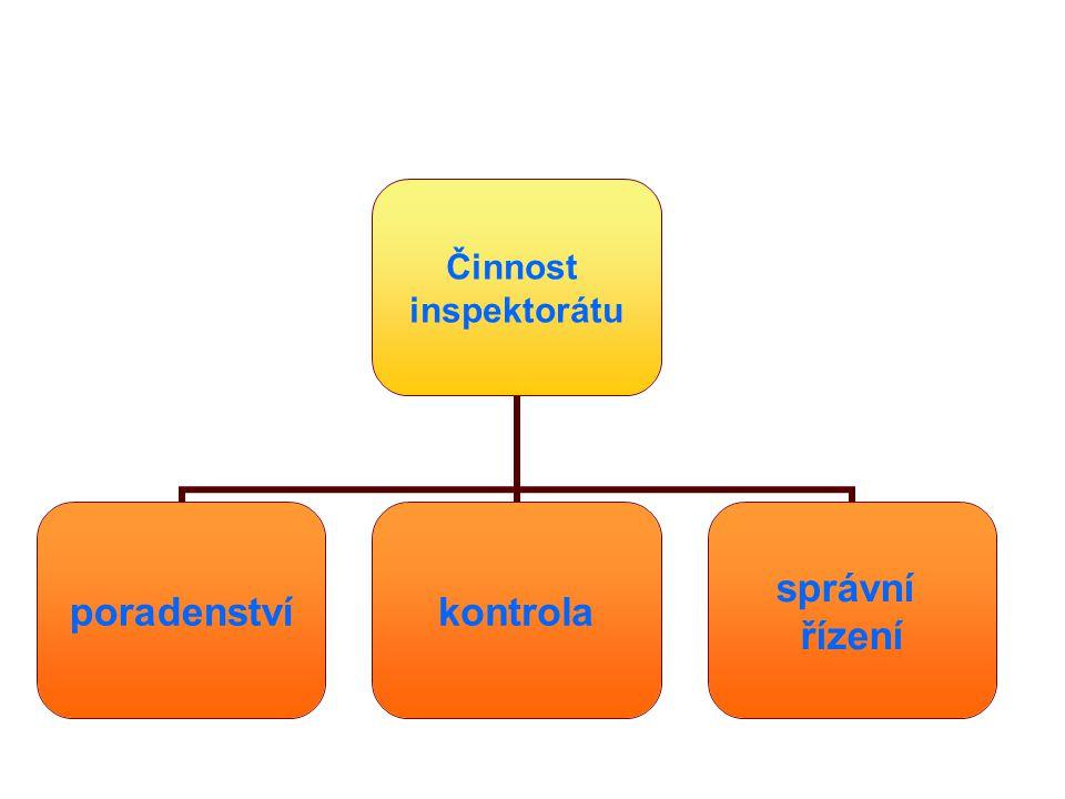 Činnost inspektorátu poradenstvíkontrola správní řízení