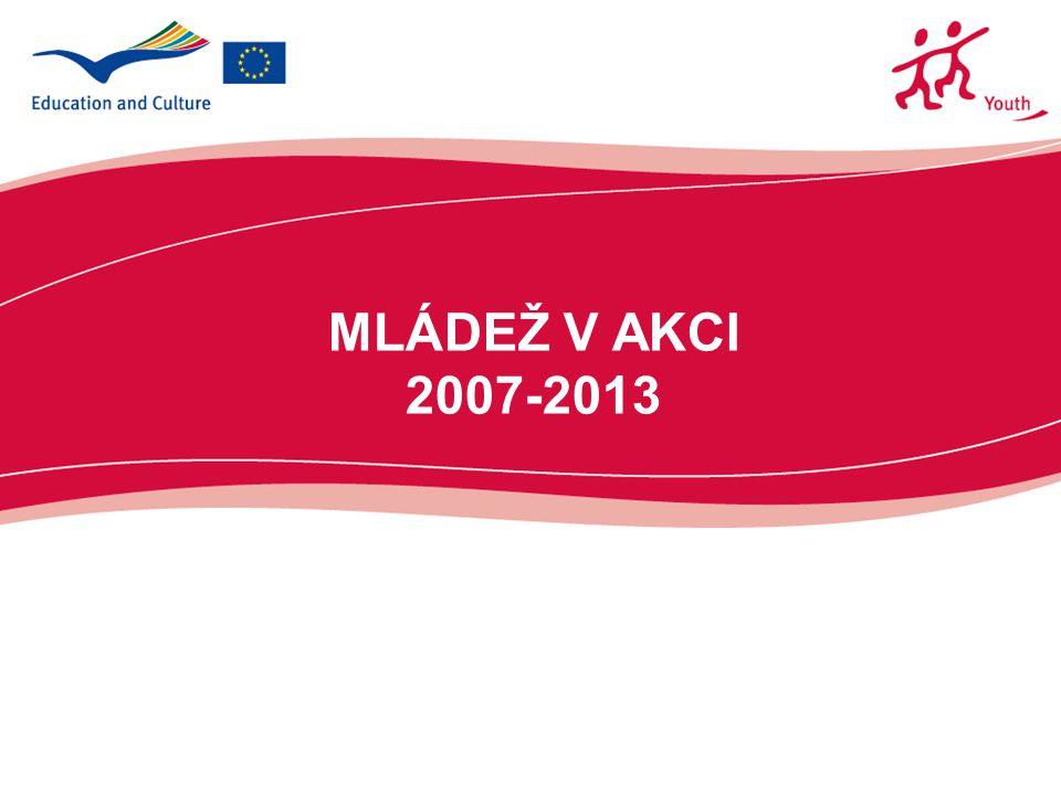 MLÁDEŽ V AKCI 2007-2013