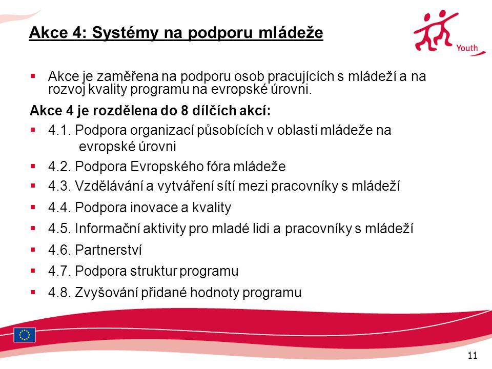11 Akce 4: Systémy na podporu mládeže  Akce je zaměřena na podporu osob pracujících s mládeží a na rozvoj kvality programu na evropské úrovni.