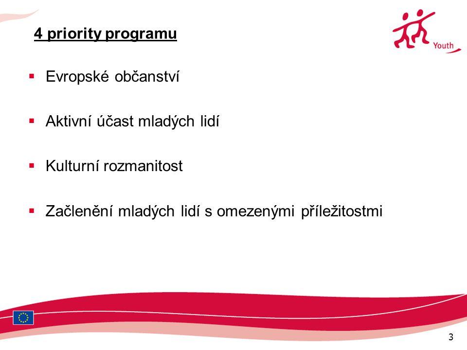 3 4 priority programu  Evropské občanství  Aktivní účast mladých lidí  Kulturní rozmanitost  Začlenění mladých lidí s omezenými příležitostmi